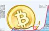 【蜗牛娱乐】比特币解决法币的不信任 可借助数字资产管理挖矿