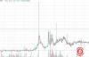 【蜗牛娱乐】USDT市场恐慌情绪仍在延续 15号溢价或回归正常