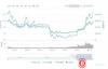 【蜗牛娱乐】机构投资者入场比特币,未来或迎新一轮上涨